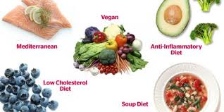 Low Bp Diet Chart Best Diet Plans That Work Weight Loss Plans To Help You