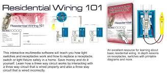 residential wiring 101 Interactive Wiring Diagram Interactive Wiring Diagram #49 interactive online automotive wiring diagram