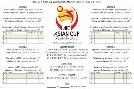 Asia Cup Chart Free 2015 Afc Asian Cup Wall Chart Fixtures Printout