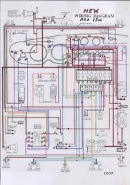 mga wiring diagram wiring diagram and schematic design mga wiring diagram wellnessarticles