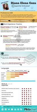 1000 images about resume and job search on pinterest copywriter job description