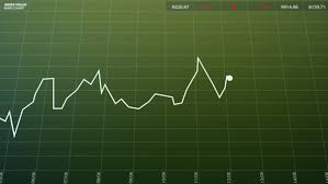 Stock Index Chart On A Stock Footage Video 100 Royalty Free 4407950 Shutterstock