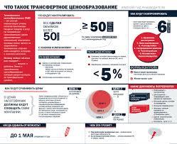 Спецоценка Трансфертное ценообразование Трансфертное ценообразование Схема