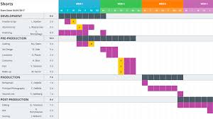 Basic Gantt Chart Example Mastering Your Production Calendar Free Gantt Chart Excel