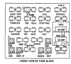 1985 pontiac fuse box 1985 wiring diagrams
