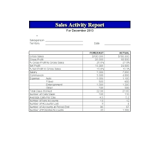 Digital Marketing Report Template