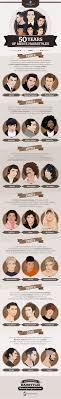 Hairstyles For Chubby Faces 77 Best Best Basic Guides Of Rmalefashionadvice Pinterest Face Face