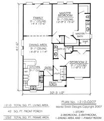 2 bedroom house plans in kerala unique floor plan two bungalow with open aust simple 3d