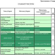 Инструменты s Контрольный лист уборки ru Контрольный лист уборки