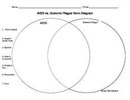 Samurai Vs Knight Venn Diagram Venn Diagram With Middle Worksheets Teaching Resources Tpt