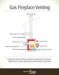 direct vent fireplace installation direct vent gas fireplace installation how