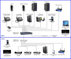 Wiring Home Network Diagram - Kuwaitigenius.me