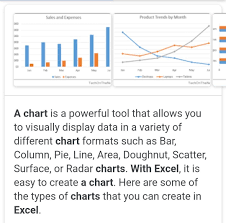 What Are The Charts In Ms Excel With Its Definition