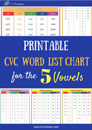 Grammar Chart Printables Printable Cvc Word List Chart For The 5 Vowels