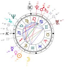 Astrology And Natal Chart Of Diane Keaton Born On 1946 01 05