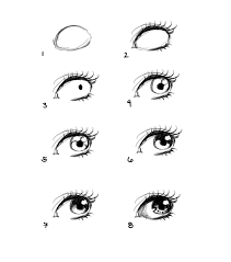 How To Draw Eyes Step By Step A Little Tip Step By Step On How To Draw Eyes These Are