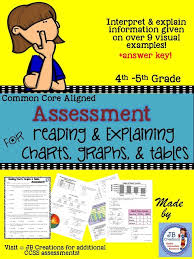 Reading Charts Graphs Tables Assessment For 4th Grade