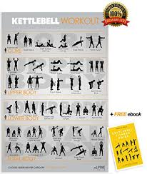 Kettlebell Exercise Chart Kettlebell Exercise Fitness Poster Laminated Gym Planner For A Great Workout Guide To Build Muscle Strength Alpine Fitness