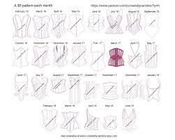 Underbust Corset Pattern Custom Ideas
