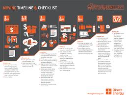 Moving Checklist Tips Timeline Printable Pdf Direct