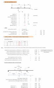 Monorail Beam Design Example Www Excelcalcs Com Monorail Design