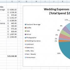 Sample Wedding Budget Spreadsheet Wedding Budget Spreadsheet Find The Best Ideas Destination
