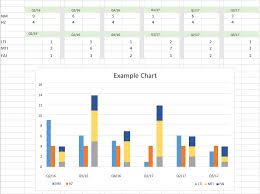 Excel Chart With A Single X Axis But Two Different Ranges