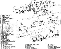 steering column wiring diagram jeepforum readingrat net Cj7 Steering Column Wiring Diagram 1972 gm steering column wiring diagram schematics and wiring, wiring diagram 1983 cj7 jeep steering column wiring diagram