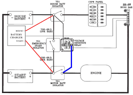 wiring diagram for switch to light wirdig wiring light switch together how to wire a light switch diagram