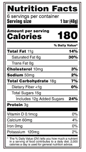 snickers ice cream bars nutrition facts