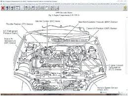 bu engine wiring diagram engine diagram good engine diagram of bu engine wiring diagram engine diagram good engine diagram of 2000 chevy bu engine wiring diagram