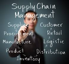 Guide To Supply Chain Management Mbas – Online Mba Today