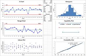 Cpk Chart Excel Template Free Capability Suite In Excel Like Minitab Capability Sixpack