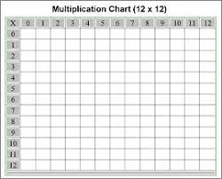 14 Specific Multiplication Chart Printable 30x30