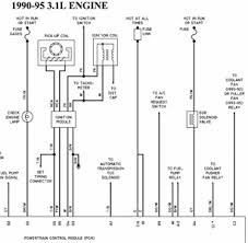 1993 chevy lumina cooling system wiring diagram not lossing wiring solved 1994 chevrolet lumina apv 3 1 looking to fixya rh fixya com chevy fuse panel diagrams a wiring diagram for the brake lights of a 1996 chevy 1500