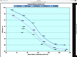 Boiler Efficiency Chart Help With New Boiler Purchase Please Heating Help The Wall