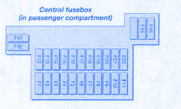 ford mondeo 2000 passenger compartment fuse box block circuit Mondeo Fuse Box Diagram ford mondeo 2000 passenger compartment fuse box block circuit breaker diagram mondeo fuse box diagram mk3