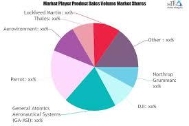 Northrop Grumman Organizational Chart Uav Drones Market Is Booming Worldwide Northrop Grumman