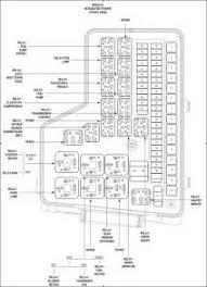 similiar jeep commander fuse box location keywords 2005 jeep liberty radio wiring diagram image details