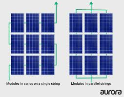 Solar Panel Circuit Design Solar Panel Wiring Basics An Intro To How To String Solar