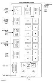 1999 dodge durango fuse box diagram heater wiring diagrams 1999 dodge durango fuse box diagram heater wiring diagram libraries 2001 dodge intrepid fuse box diagram