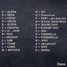 Word stress is explained in our article about phonetic transcription. Dave On Twitter The Phonetic Alphabet For People Who Panic Trying To Remember The Phonetic Alphabet Https T Co J6a0gp8kef