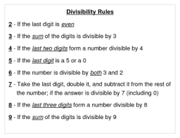 Divisibility Rules Chart For Kids Divisibility Rules Chart Worksheets Teaching Resources Tpt