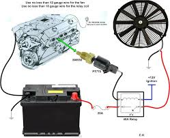 car fan wiring diagram data wiring diagrams \u2022 auto electric fan wiring diagram iroc fan wiring diagram data wiring diagrams u2022 rh naopak co ceiling fan wiring diagram car condenser fan wiring diagram