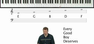 read sheet music how to start reading sheet music for the piano piano keyboard