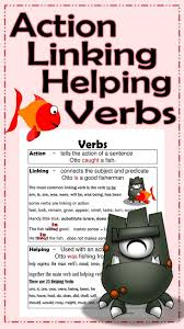 List Of Verbs Anchor Chart Types Of Images And Verbs Anchor
