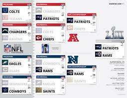 Nfl Playoff Bracket 2018 Chart High Resolution Printable Nfl Schedules And Playoff Bracket