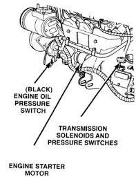 saturn outlook oil pressure sensor location vehiclepad 2001 saturn l200 engine diagram oil pressure sensor 2001 home