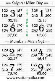 Matka Result Kalyan Chart Satta Matka Result Kalyan Matka Tips 14 April 2016 In