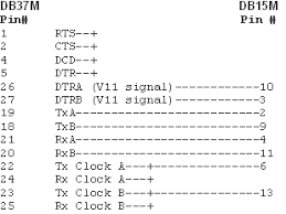 db15 to db9 wiring diagram db15 wiring diagrams cars db15 rs232 wiring diagram db15 wiring diagram instruction